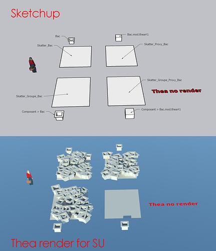 Sketter_Thea_Proxi inside component_Su2